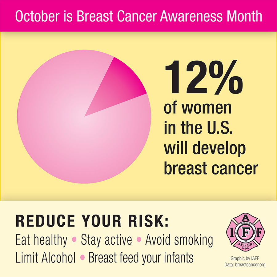 breast cancer info